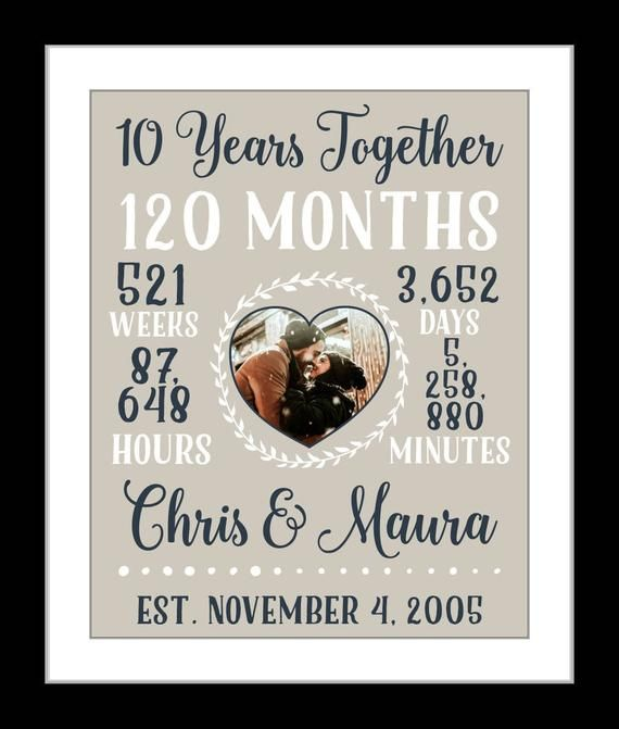 Personalized Anniversary Gift For Any Couple Customized With Your
