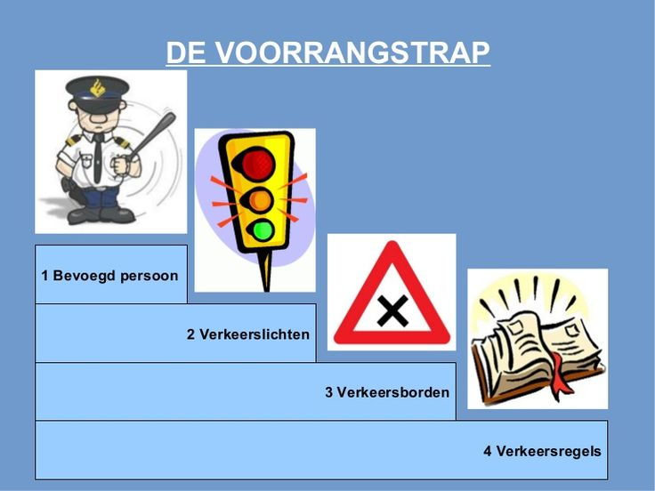 4 Verkeersregels 3 Verkeersborden 2 Verkeerslichten 1 Bevoegd persoon DE…