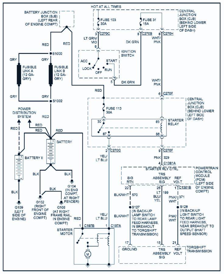Ferris Wiring Diagram - Wiring Diagrams Schema