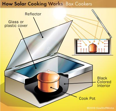 solar cooking - for the outdoor cooking