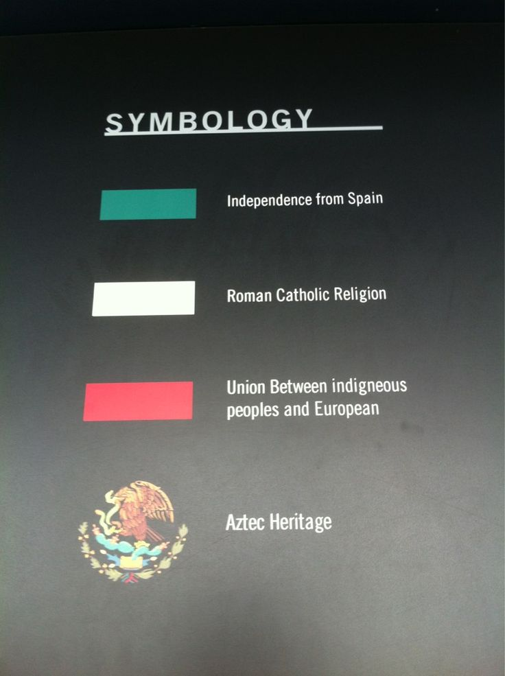 Original symbolism of Mexican flag