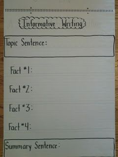 Anchor Charts for Monday Made It by Spotted in First Grade