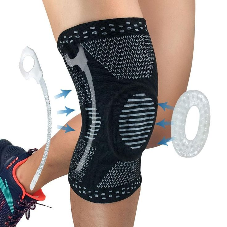 Professional Meniscus Tear Arthritis Sports Patella Knee