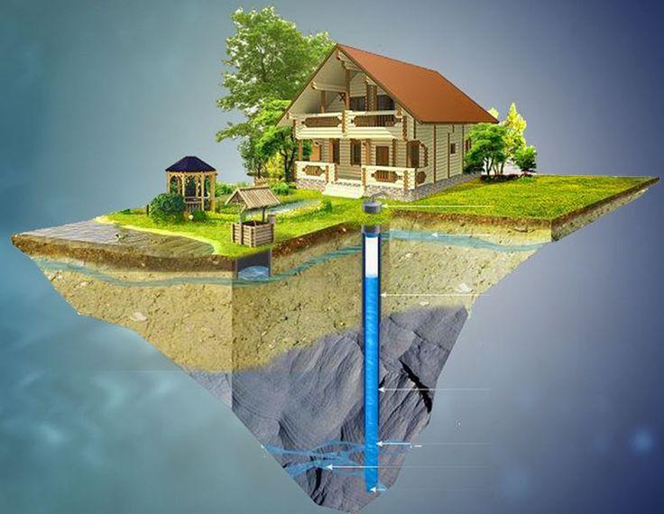 Очистка воды: как спроектировать систему? - http://qp24.ru/ochistka-vody-kak-sproektirovat-sistemu/