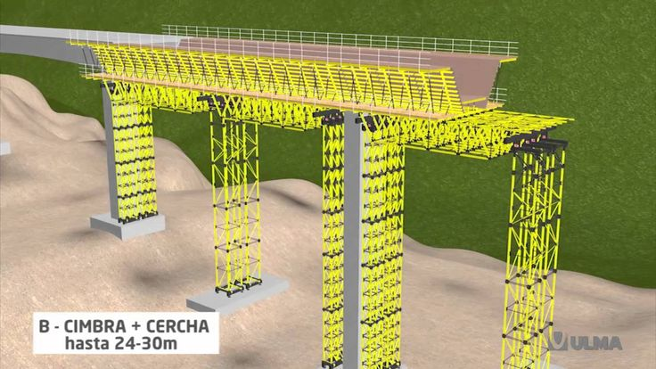 Cimbra porticada - ULMA Construction [es]