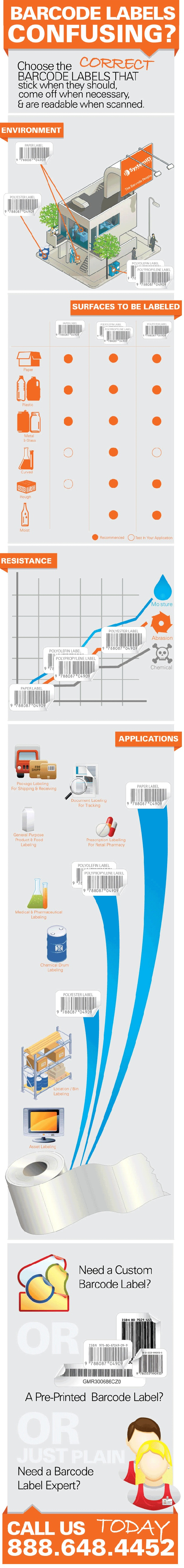 Barcode Labels Confusing? [INFOGRAPHIC]