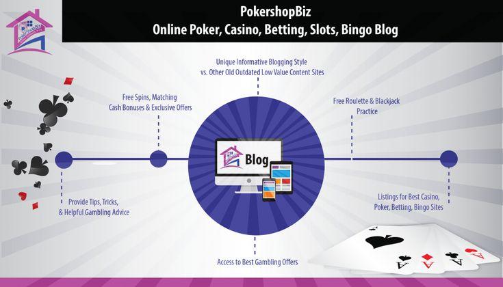 Pokershopbiz Online Poker Casino Betting Slots Bingo Blog Info graph visual