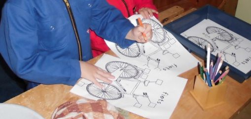 Werkblad fiets controleren
