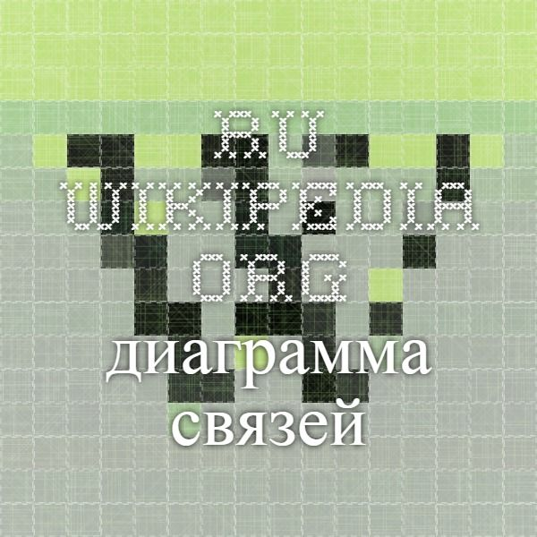 ru.wikipedia.org диаграмма связей