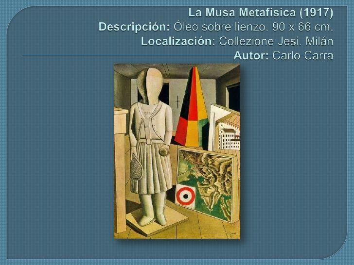 Resultado de imagen para Carlos Carra La Musa Metafísica