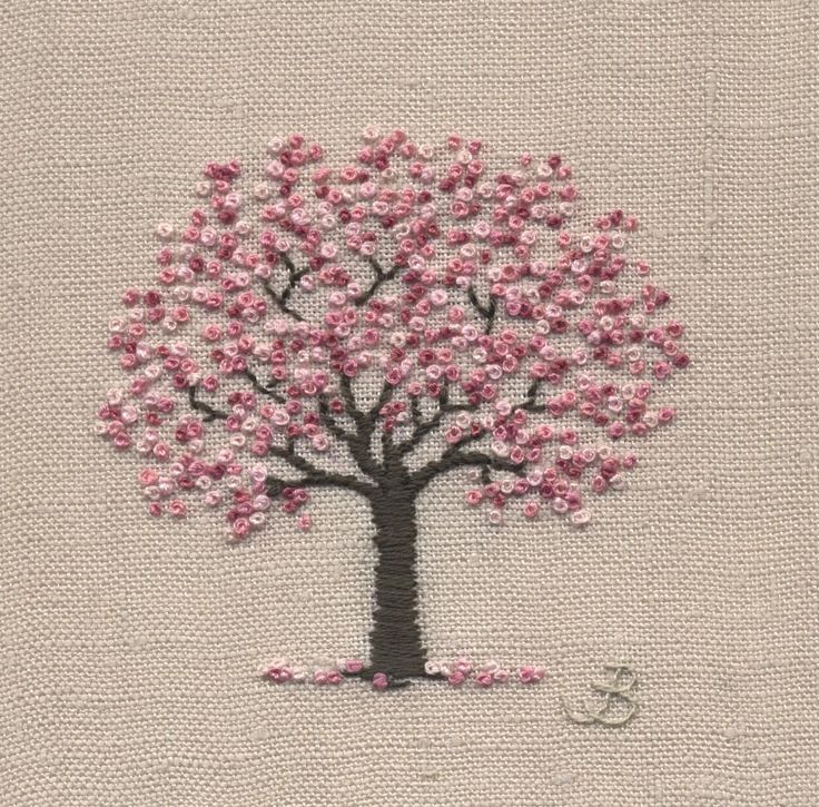 Jo Butcher, Embroidery Artist - Cherry Blossom