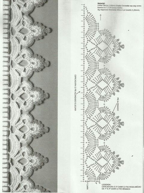 Barradinho - /ponyo1965/crochet-charts/  4,149  BACK
