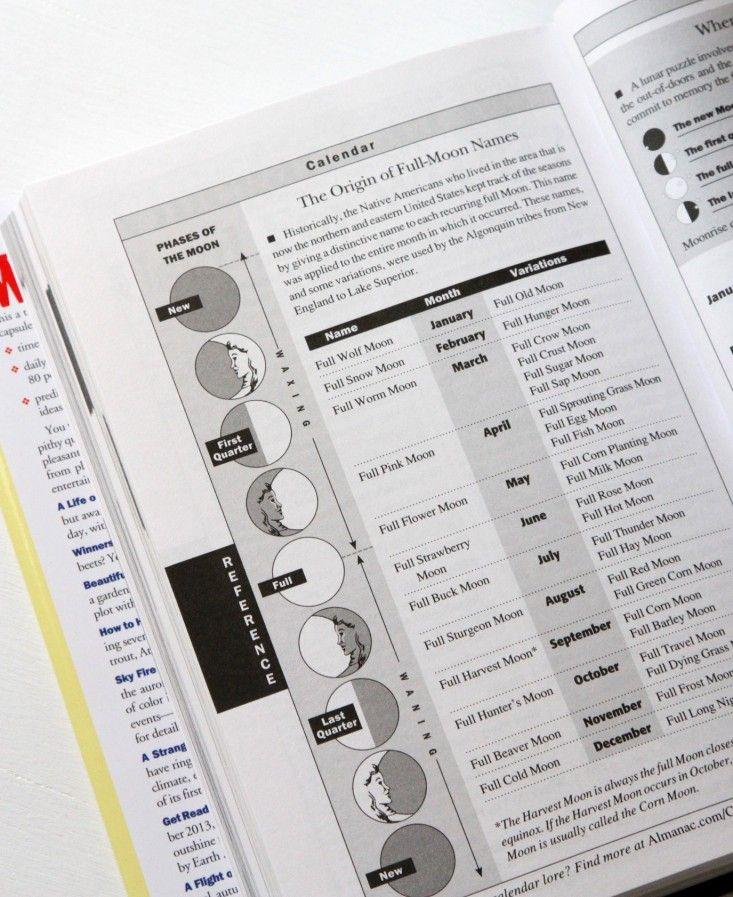 ideas about Old Farmers Almanac on Pinterest Farmers