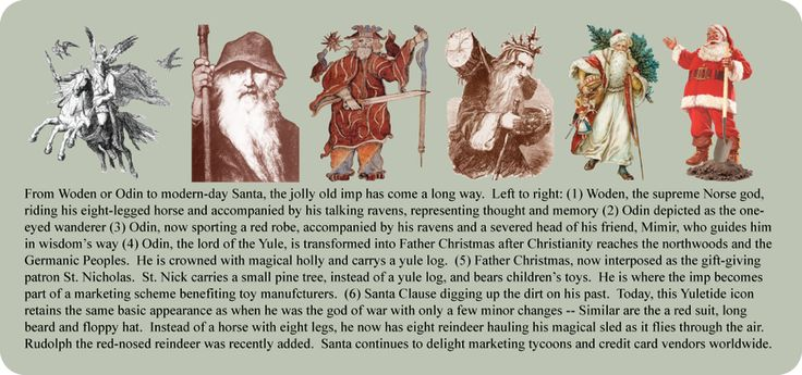 Odin Santa Claus | interested in seeing if they track any clicks ...