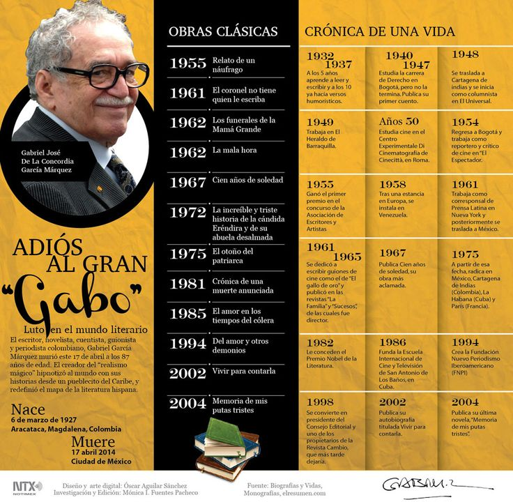 #GabrielGarcíaMárquez, su vida en una infografía