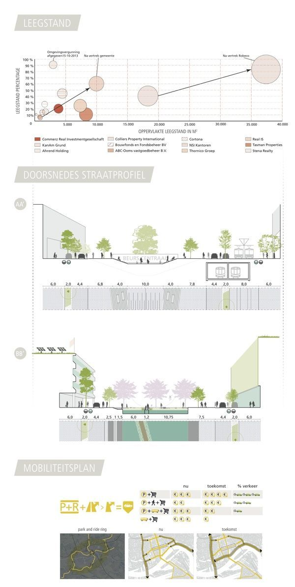 landscape architecture design diagram