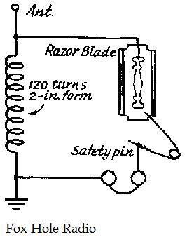 how to make a potato powered radio