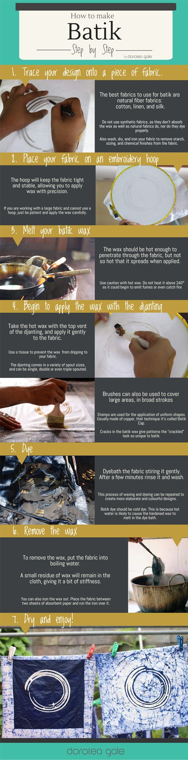 Infographic: how to make Batik step by step (technique, tips and photos)