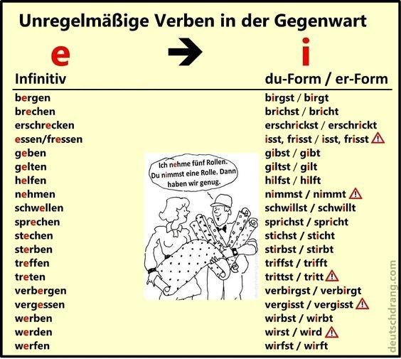 arbeitsblatt vorschule 187 deutsch konjugation 252bungen foto