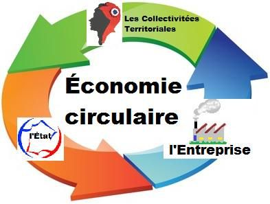 Pour 5 ans de @secondcycle conférence @Americana2015 #economiecirculaire https://blog.secondcycle.net/post/2015/03/02/Economie-Circulaire-Americana-Session-de-3-conferences-18-mars-2015.aspx … #mardiDD