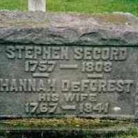 Extract record - FamilySearch Family Tree to Mary DeForest (born McGinnis) - MyHeritage