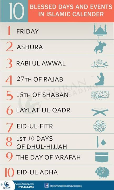10 #Blessed Day & Events in #Islamic #Calender