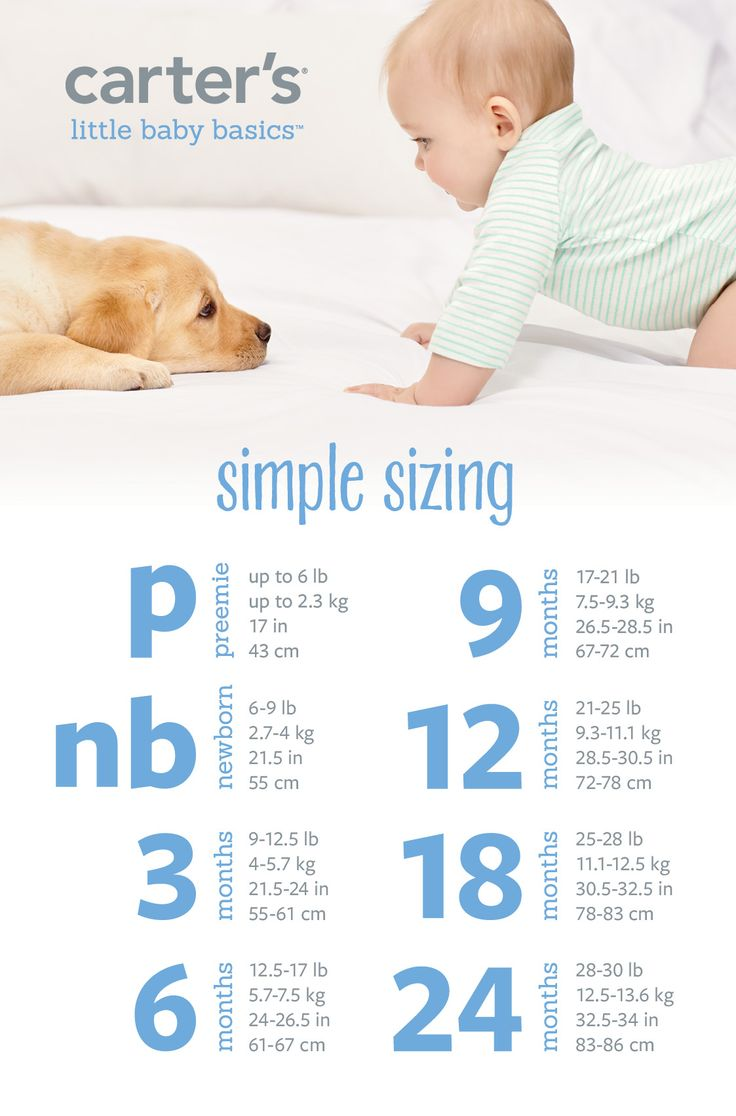 It's hard to know what size to buy baby. We hope this simple guide helps! Our preemie size now fits up to 6 lbs. And when in doubt just buy a size up. Those sweet babies will grow!