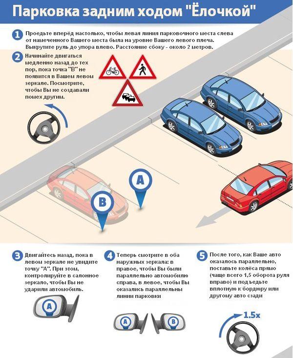 Парковка и выезд с парковки правила и картинки