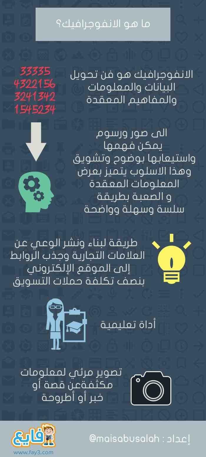 مدونة موقع فايع للصور موسوعة انفوجرافيك بالعربية كل ما تود معرفته عن فن الانفوجرافيك Life Skills Activities Skills Activities Infographic