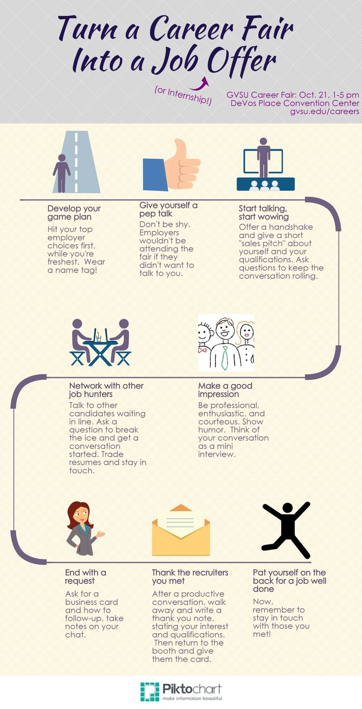 best images about how to work a career fair how the gvsu career fair is coming up soon check out this infographic on how to