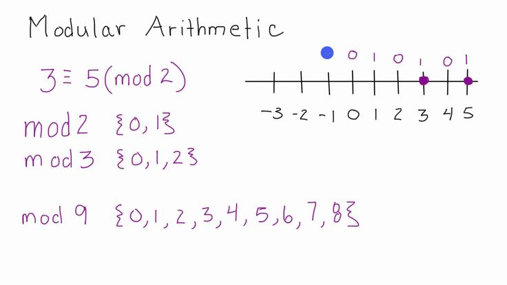 What is Modular Arithmetic - Introduction to Modular Arithmetic - Cryptography - Lesson 2