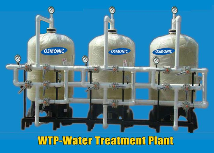 Hard water is being softened by removing the calcium and magnesium. When hard water crosses through water softening system the hardness ions(calcium and magnesium) are pushed out by the ion exchange water softener system. For more information about price of water softener and filters Call on our Customer care number @ +91-989196 2935
