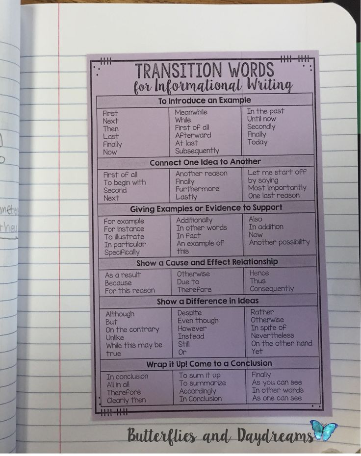 Informational Writing Unit {I'm the Expert!} Transition Words and Phrases for Informational Writing. Writing Notebook Anchor Charts, Full Page Anchor Charts, Writing Planners