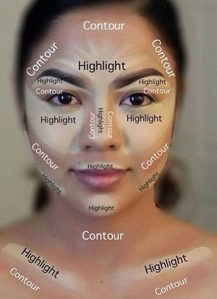 Highlights And Contour