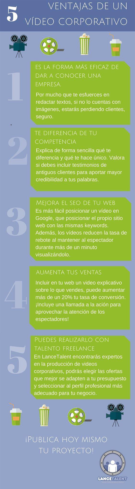 Principales+ventajas+de+tener+tu+vídeo+marketing+corporativo.