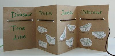 susangaylord.com: Dinosaur Time Line Accordion Book & Giveaway