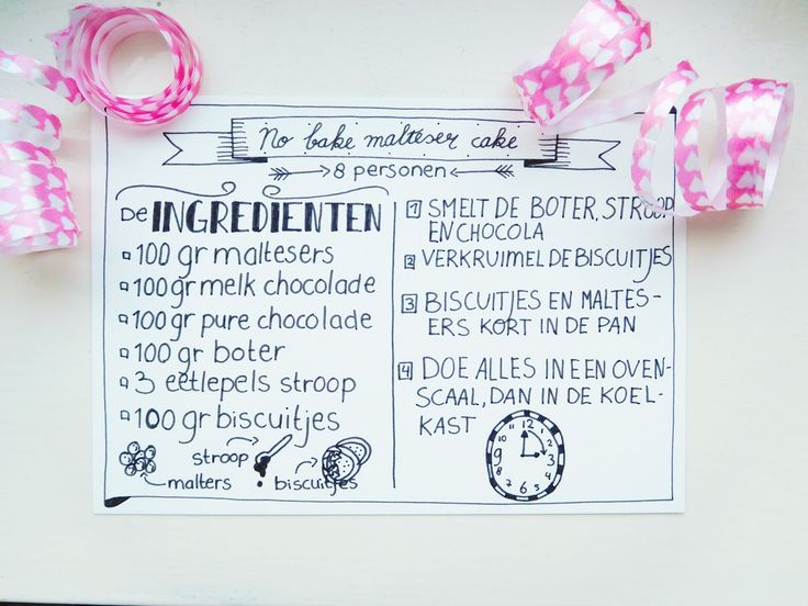 A recipe made for the handlettering swap, using a card and handlettering | The DIY Life