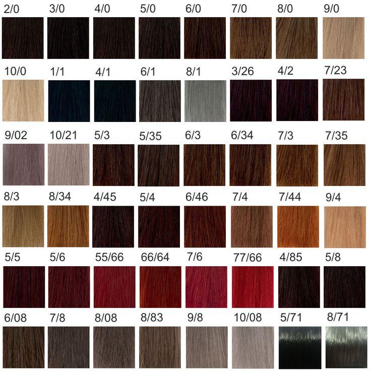 Color Of 55m Tigi Mahogany Google Search Color Hello