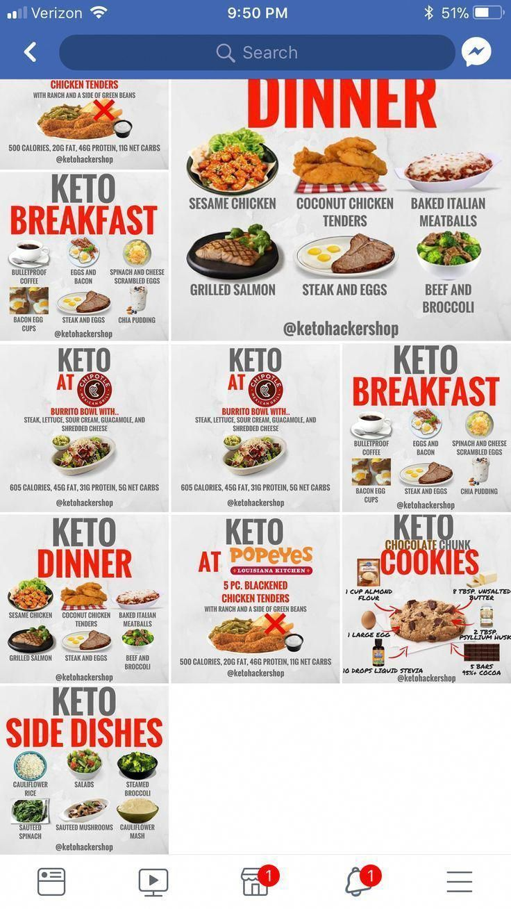 Truly Eager For Trying Doing This Slim Fast Diet Plan Keto Fast Food Keto Restaurant Keto Diet Food List