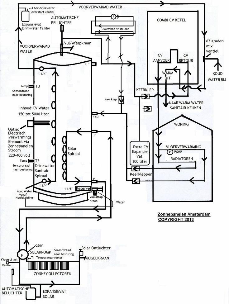 Zonneboiler aansluiten op Cv, Zonneboiler met