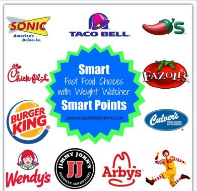 SMART FAST FOOD WITH WEIGHT WATCHER SMART POINTS (10 SP OR LESS) A really helpful Guest Post by Alisha Hughes of #mealplanningmommies. Get this wonderful list: http://www.skinnykitchen.com/recipes/smart-fast-food-with-weight-watcher-smart-points-10-sp-or-less/
