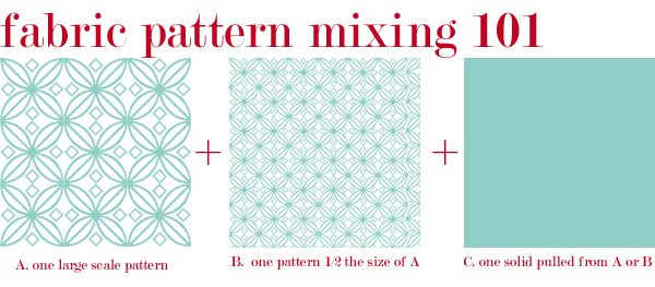 a quick guide to mixing fabric patterns like a pro
