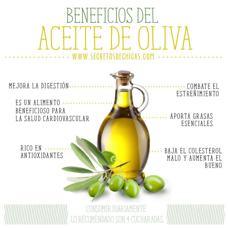 1000+ images about I-Aceites, grasas on Pinterest | Salud