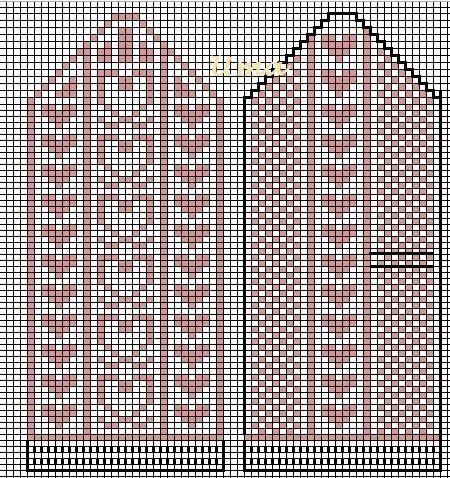 Heart mittens pattern / knitting chart . Sydänlapaset neule kaavio