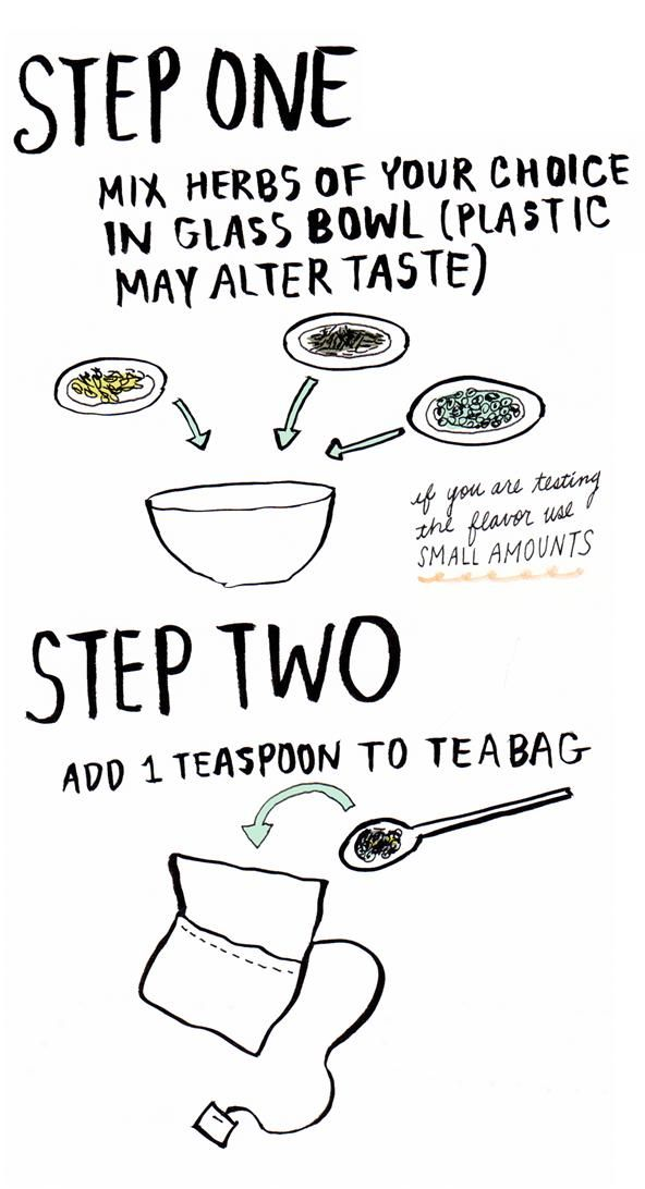 The next time you are in the mood for a hot drink, make your own tea bags to brew at home. Grab your favorite herbs and spices from your garden or your local supermarket. Mix and match your favorite combination, add to an empty tea bag, and steep in hot water. Voilà—instant one-of-a-kind tea and instant brownie points for your DIY street cred.