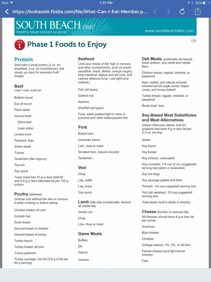 South Beach Diet Recipes, South Beach Diet