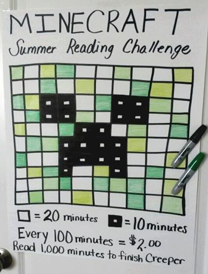 Using Minecraft and money to motivate my son to read this summer. #summerreading