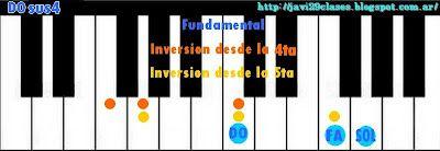 Acordes suspendidos en 4ta (sus4) en Piano Clases simples de Guitarra y Piano: