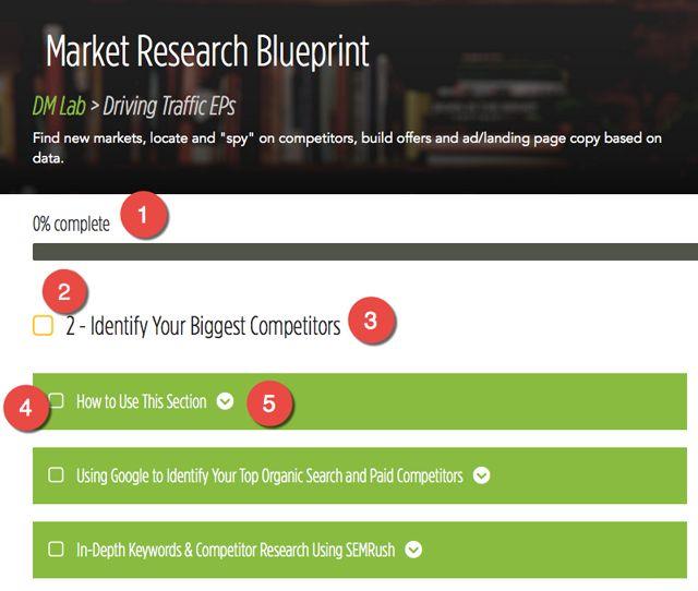 10 best The ULTIMATE Digital Marketing Toolbox Digital Marketer - copy blueprint social media marketing agency