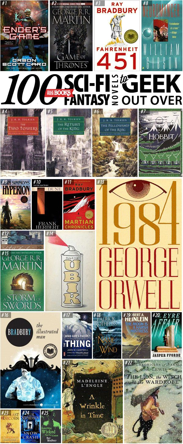 The Half Price Blog - The Official Blog of Half Price Books - 100 Sci-Fi/Fantasy Novels to Geek Out Over
